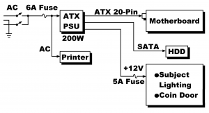 Art: Block diagram of power wiring for photo booth cabinet
