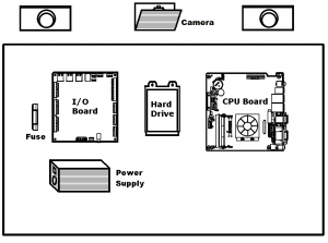 Art: Drawing of back panel: PCBs, power supply, etc.